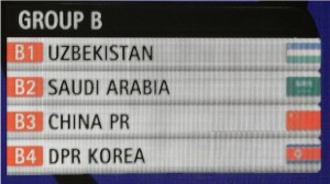 Asian Cup Group B